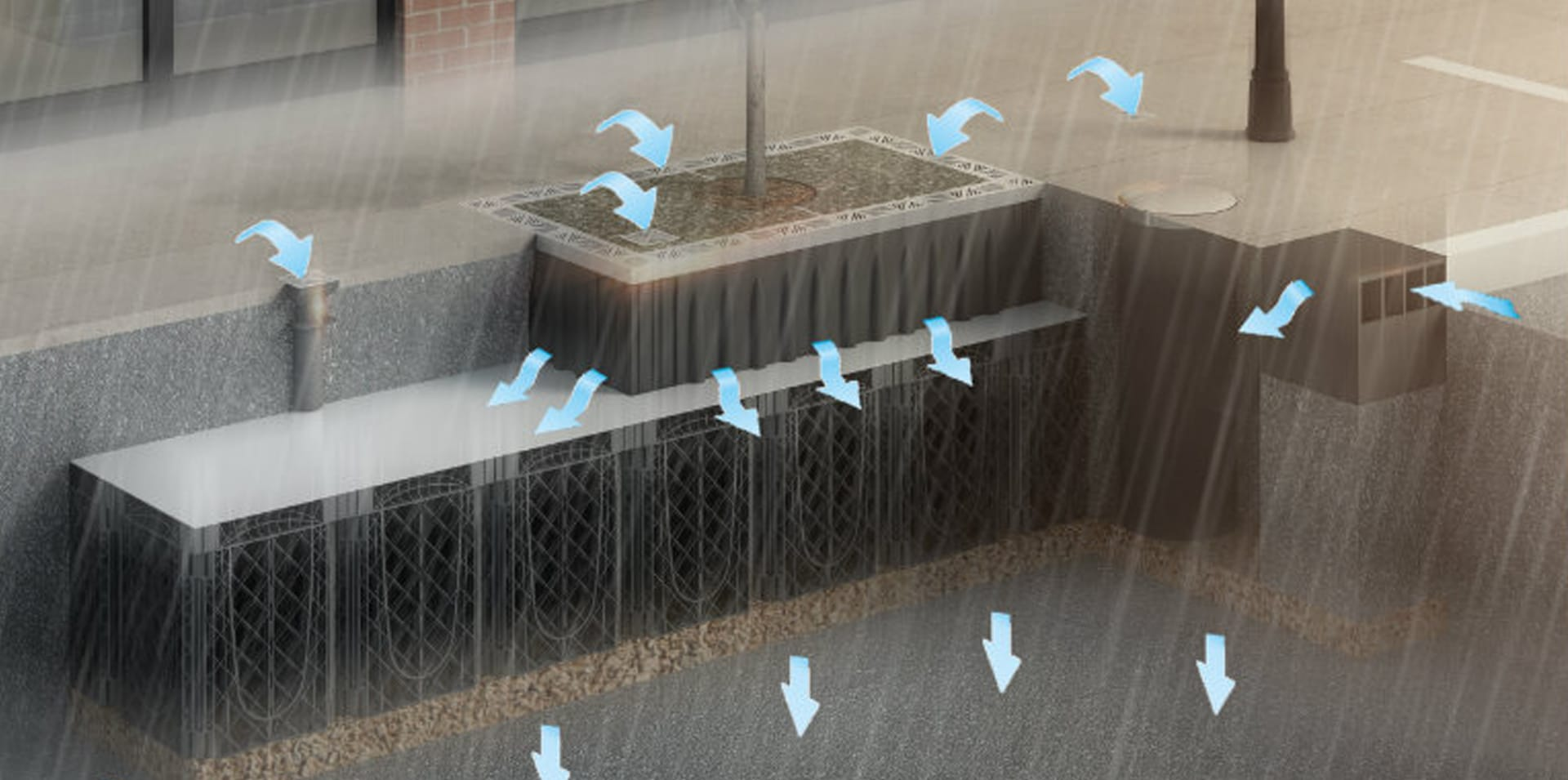 ArborFlow kombiniert Regenwassermanagement und das Wurzelkammersystem RootSpace.